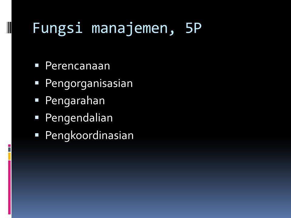 Fungsi manajemen, 5P Perencanaan Pengorganisasian Pengarahan