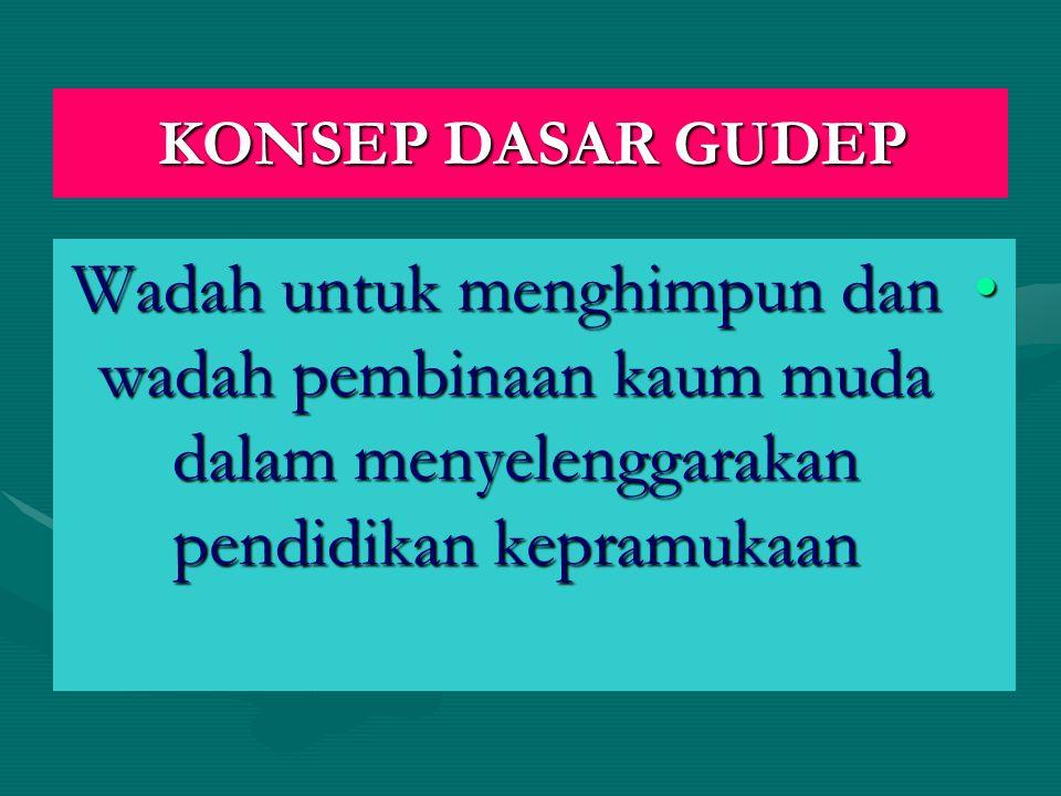 KONSEP DASAR GUDEP Wadah untuk menghimpun dan wadah pembinaan kaum muda dalam menyelenggarakan pendidikan kepramukaan.