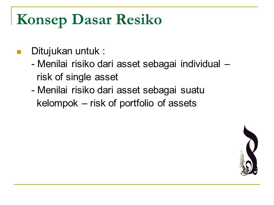 Konsep Dasar Resiko Ditujukan untuk :