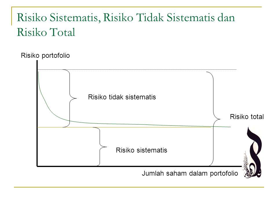 Risiko Sistematis, Risiko Tidak Sistematis dan Risiko Total
