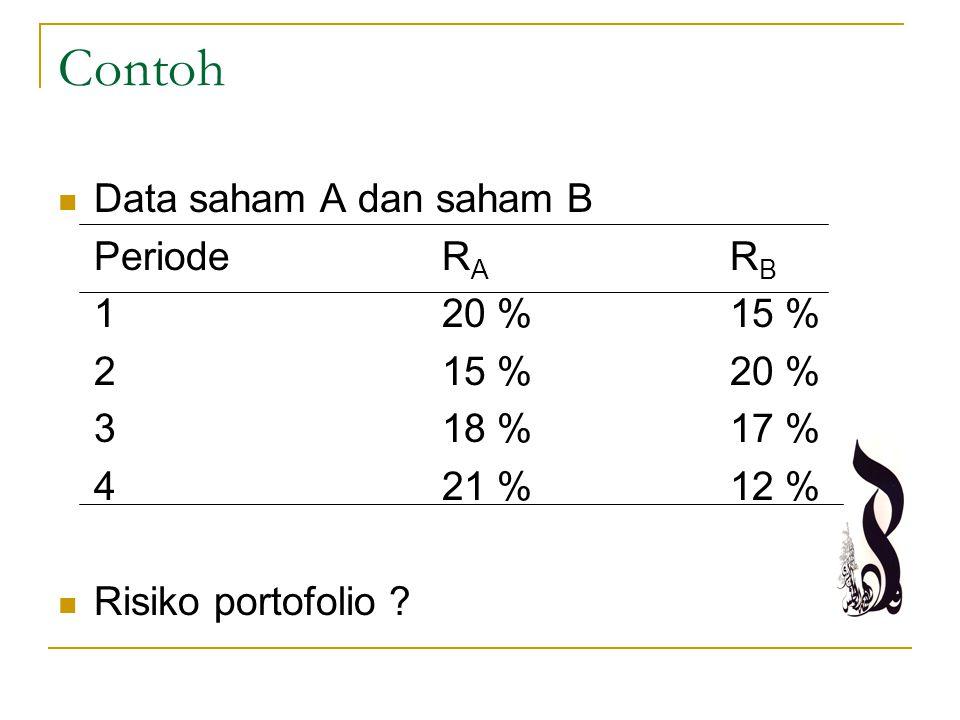 Contoh Data saham A dan saham B Periode RA RB 1 20 % 15 % 2 15 % 20 %