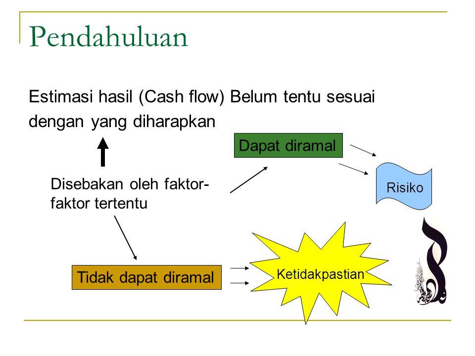 Pendahuluan Estimasi hasil (Cash flow) Belum tentu sesuai
