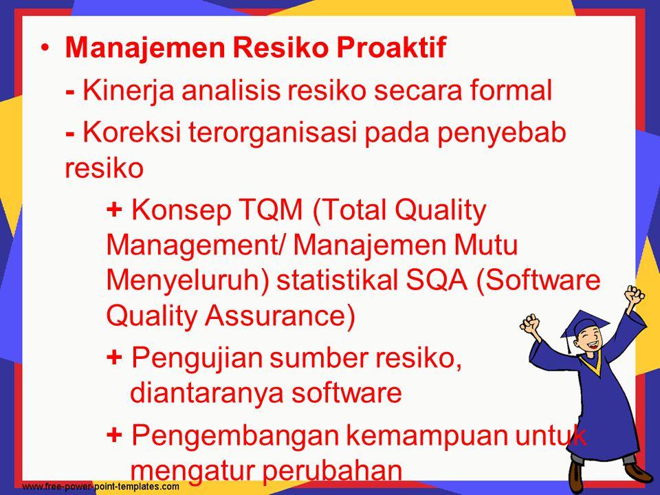Manajemen Resiko Proaktif