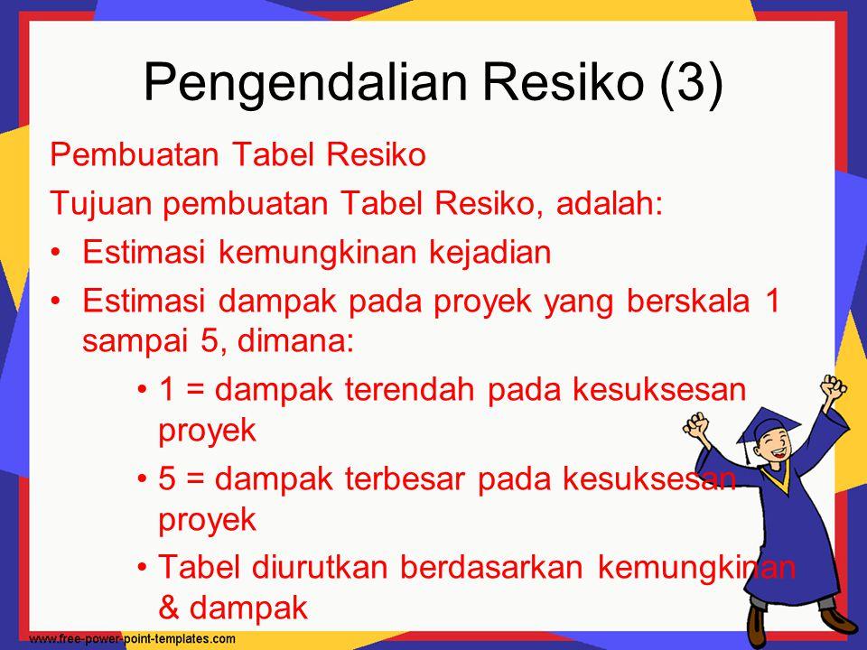 Pengendalian Resiko (3)