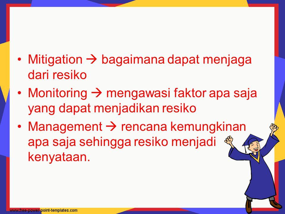 Mitigation  bagaimana dapat menjaga dari resiko