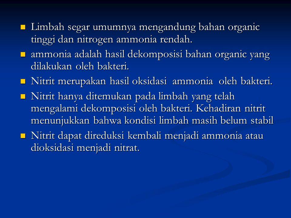 Limbah segar umumnya mengandung bahan organic tinggi dan nitrogen ammonia rendah.