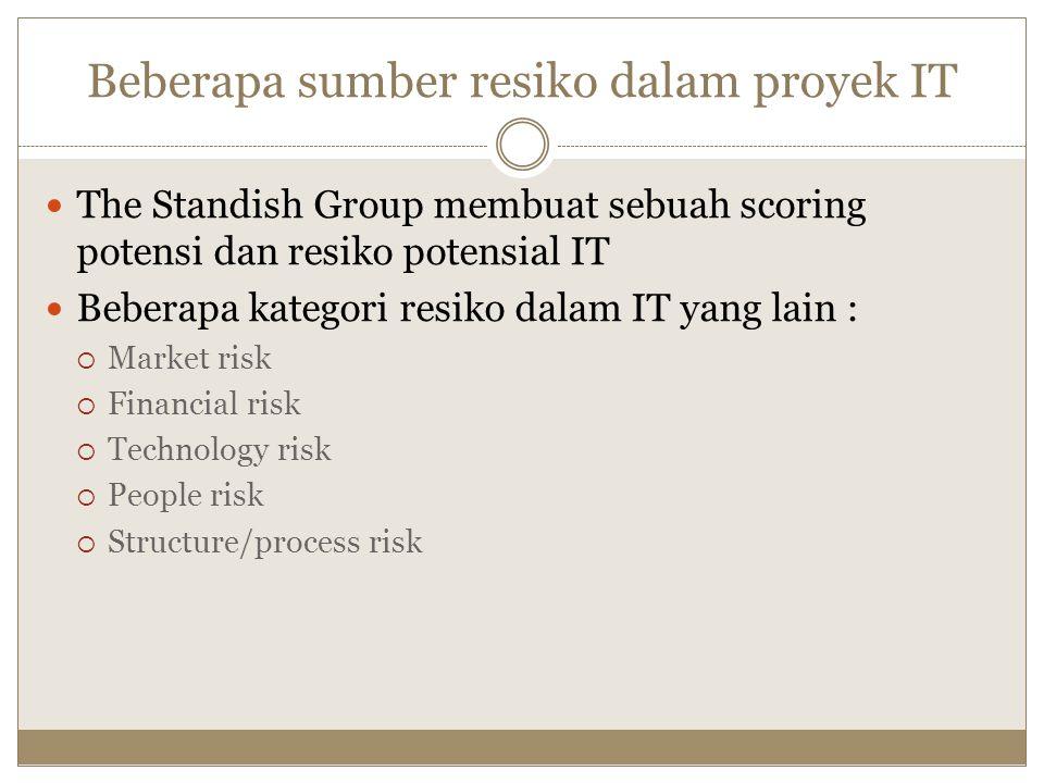 Beberapa sumber resiko dalam proyek IT