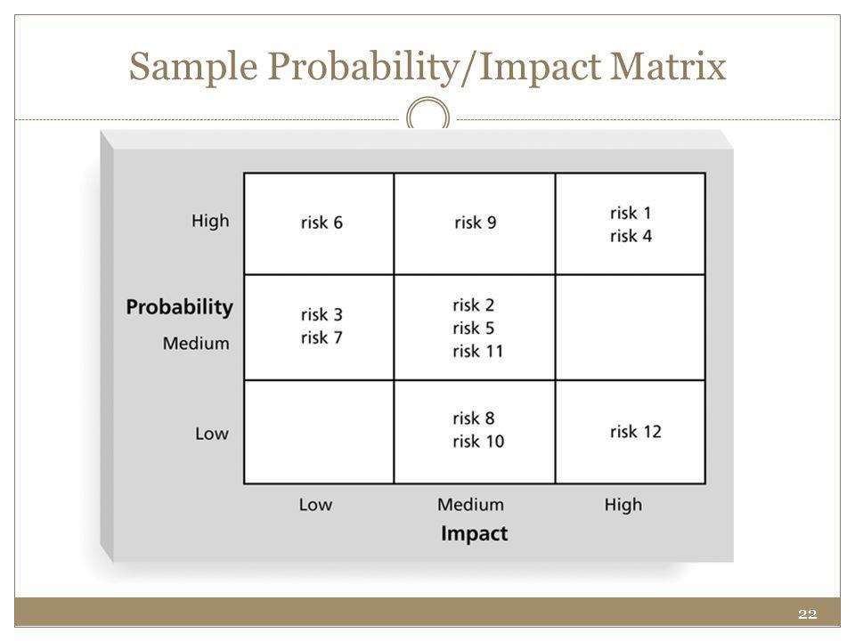 Sample Probability/Impact Matrix