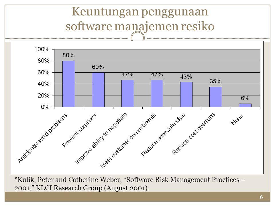 Keuntungan penggunaan software manajemen resiko