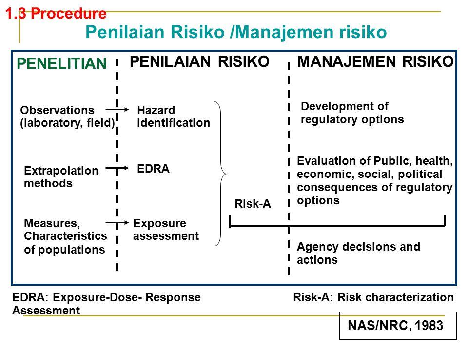 Penilaian Risiko /Manajemen risiko