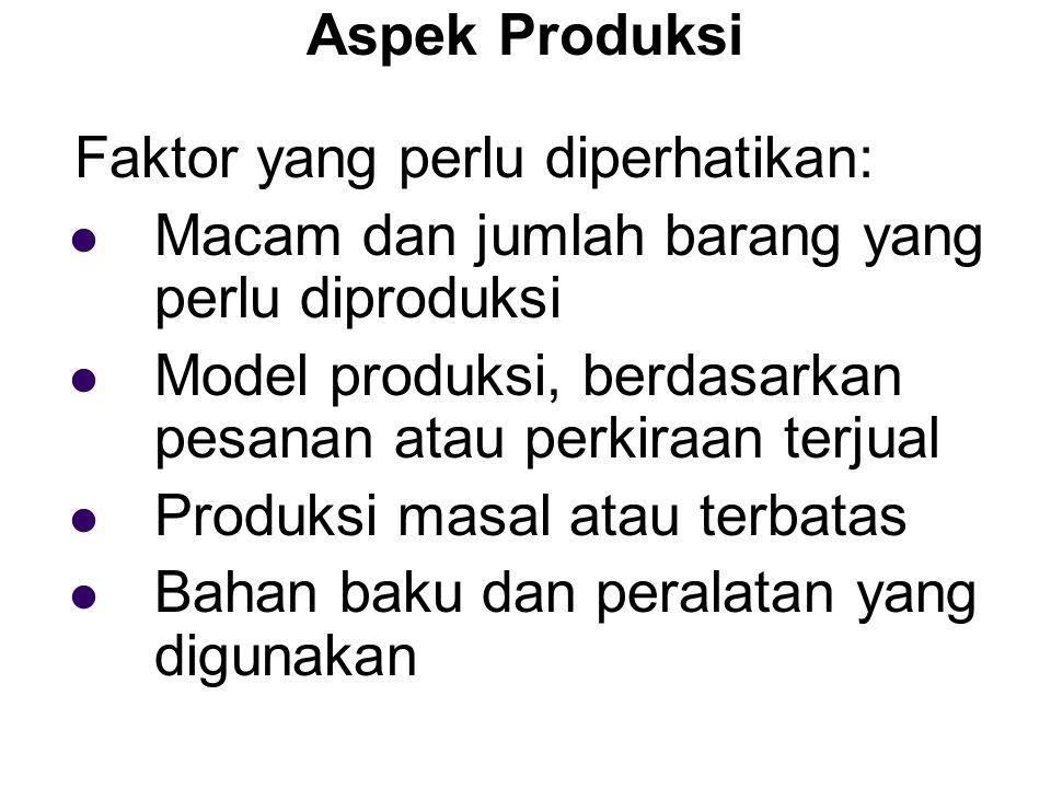 Aspek Produksi Faktor yang perlu diperhatikan: Macam dan jumlah barang yang perlu diproduksi.