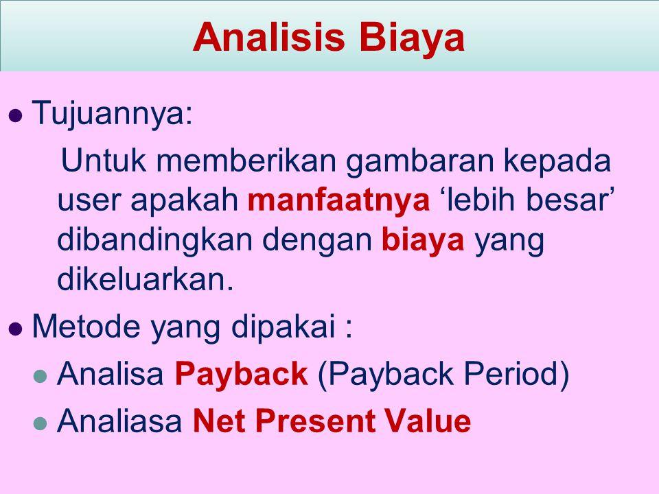 Analisis Biaya Tujuannya:
