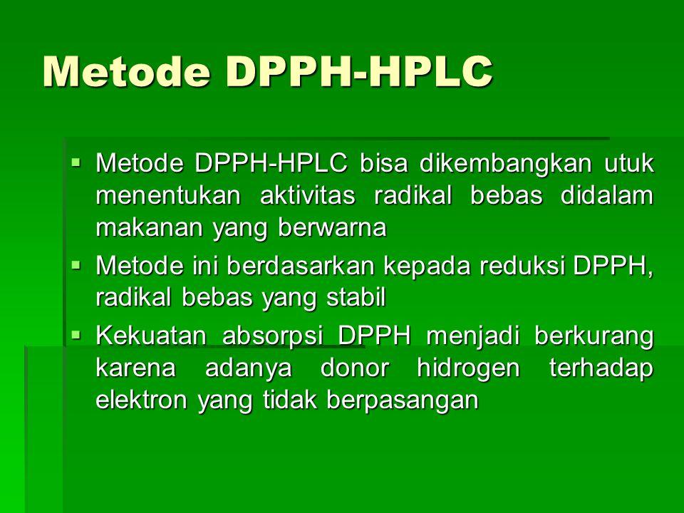 Metode DPPH-HPLC Metode DPPH-HPLC bisa dikembangkan utuk menentukan aktivitas radikal bebas didalam makanan yang berwarna.