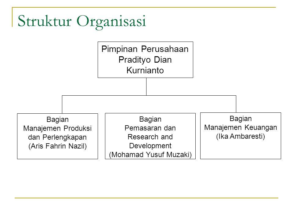 Struktur Organisasi Pimpinan Perusahaan Pradityo Dian Kurnianto Bagian