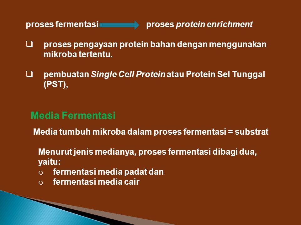 Media Fermentasi proses fermentasi proses protein enrichment