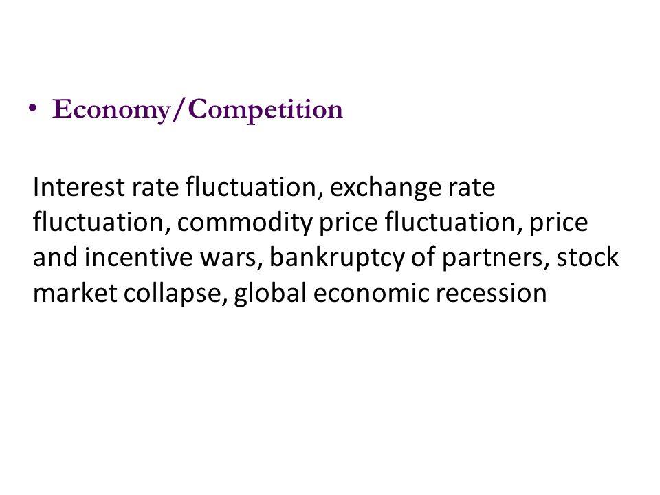 Economy/Competition