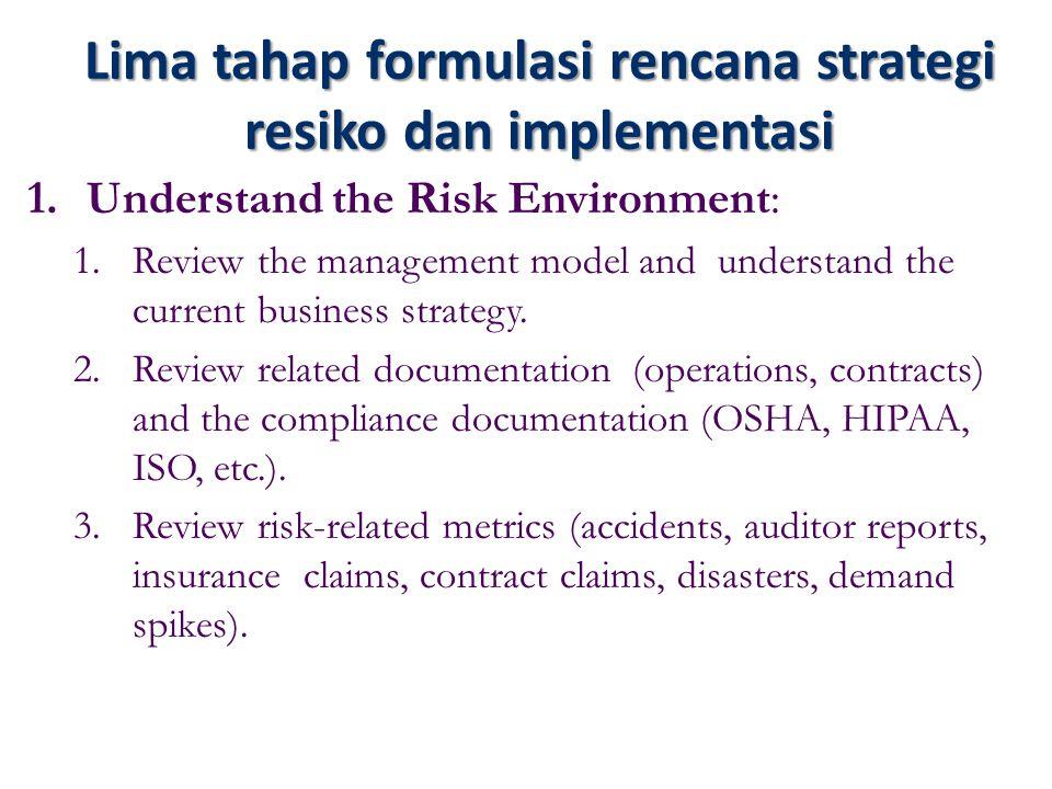 Lima tahap formulasi rencana strategi resiko dan implementasi