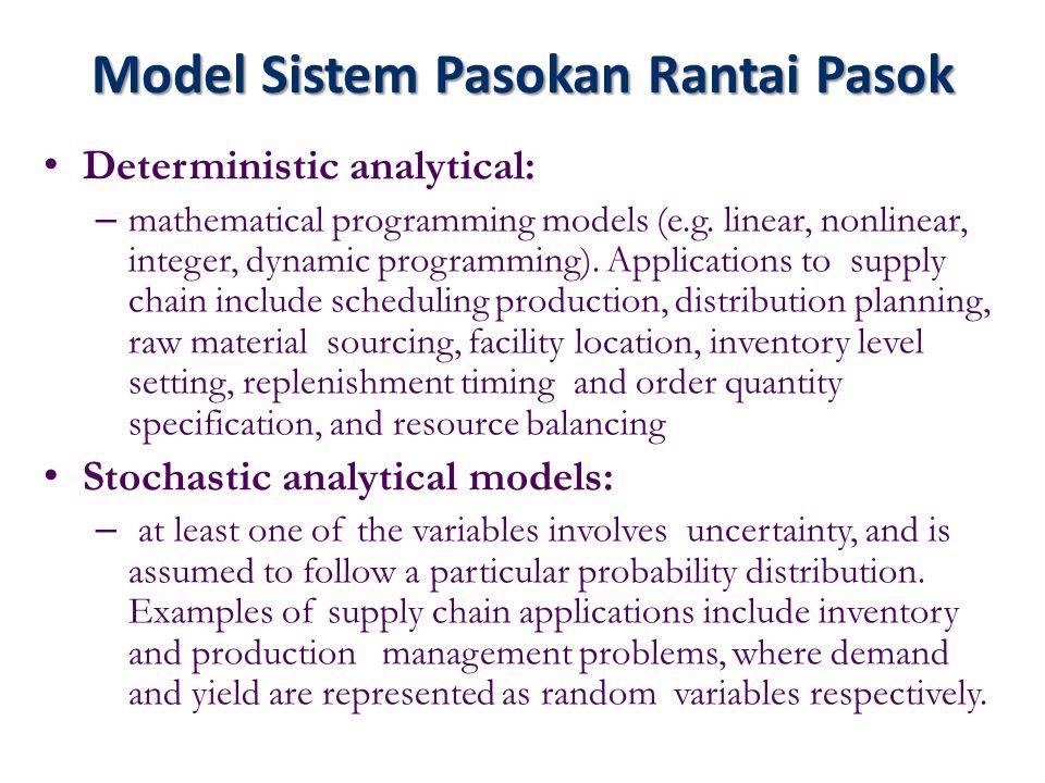 Model Sistem Pasokan Rantai Pasok