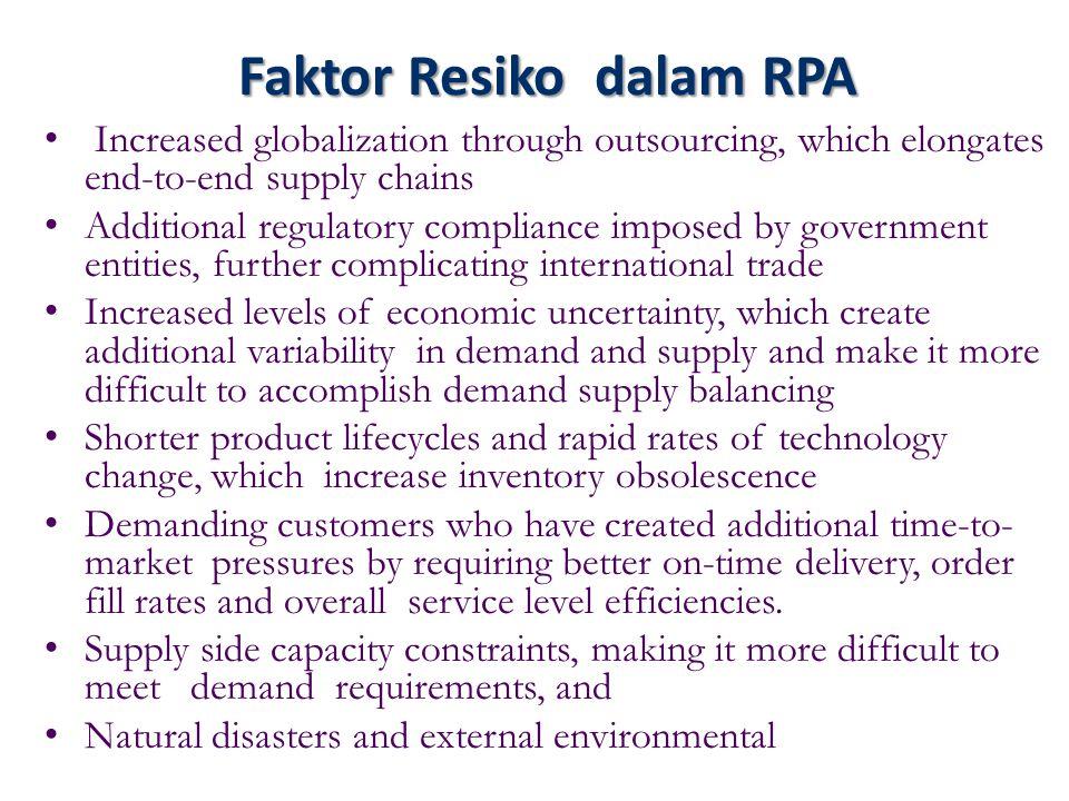 Faktor Resiko dalam RPA