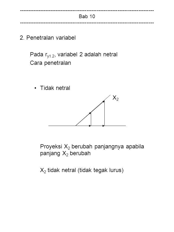 Pada ry1.2, variabel 2 adalah netral Cara penetralan