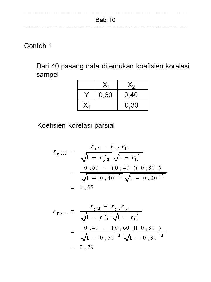Dari 40 pasang data ditemukan koefisien korelasi sampel X1 X2