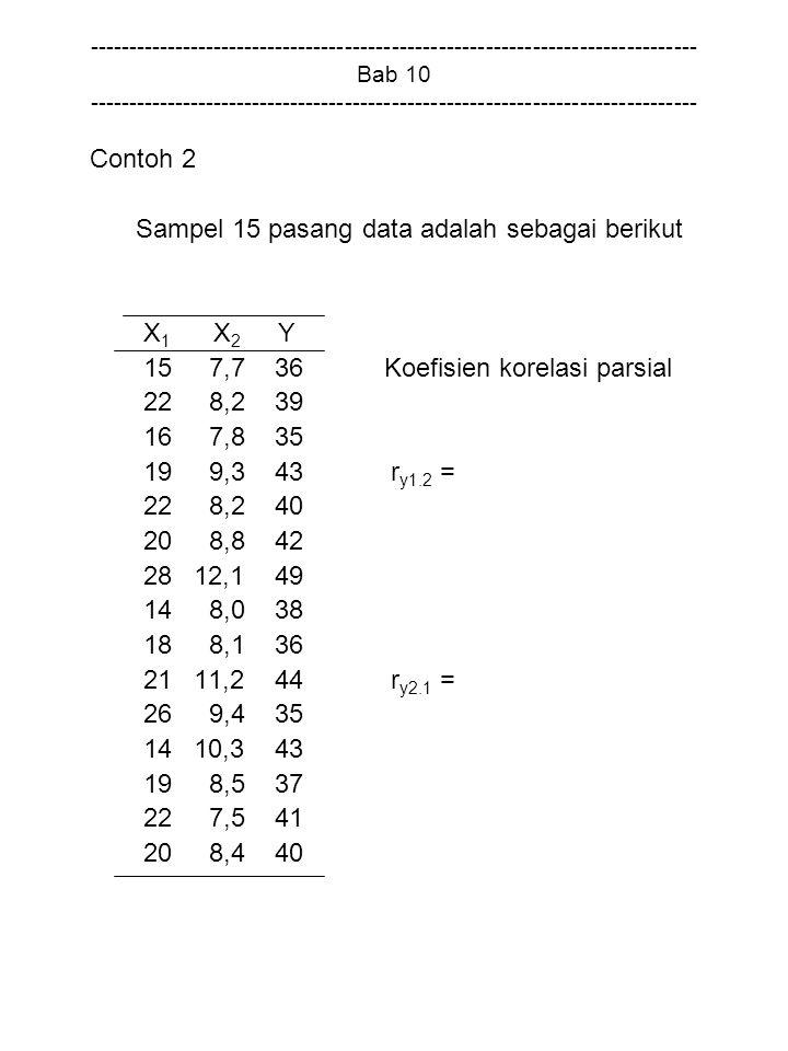 Sampel 15 pasang data adalah sebagai berikut