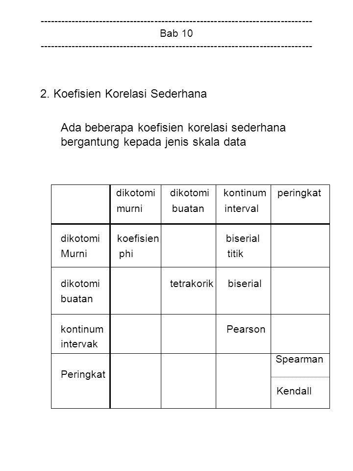 2. Koefisien Korelasi Sederhana