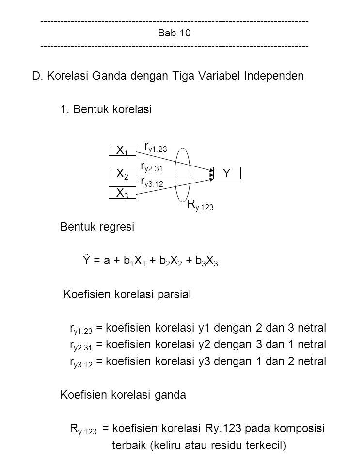 D. Korelasi Ganda dengan Tiga Variabel Independen 1. Bentuk korelasi