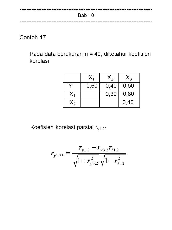 Pada data berukuran n = 40, diketahui koefisien korelasi