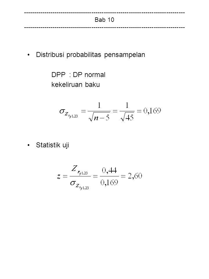 Distribusi probabilitas pensampelan DPP : DP normal kekeliruan baku