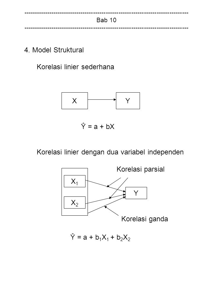 Korelasi linier sederhana