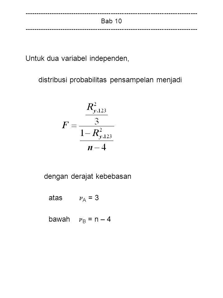 Untuk dua variabel independen,