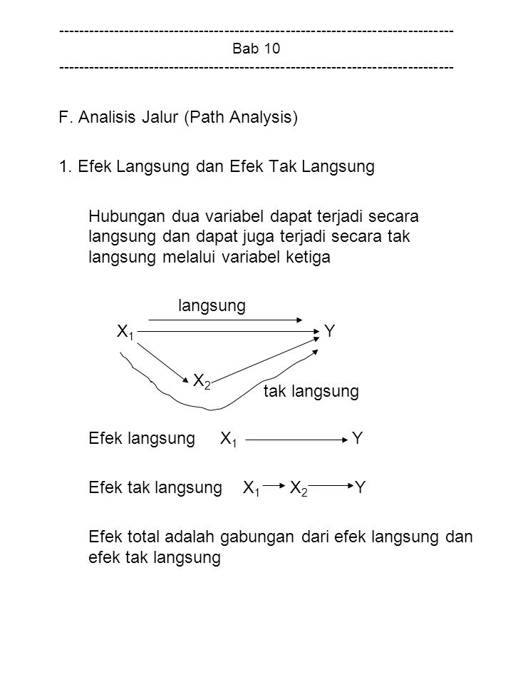 F. Analisis Jalur (Path Analysis)