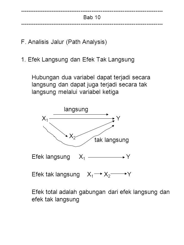 F. Analisis Jalur (Path Analysis)