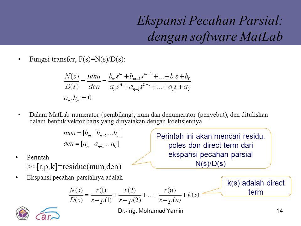 Ekspansi Pecahan Parsial: dengan software MatLab