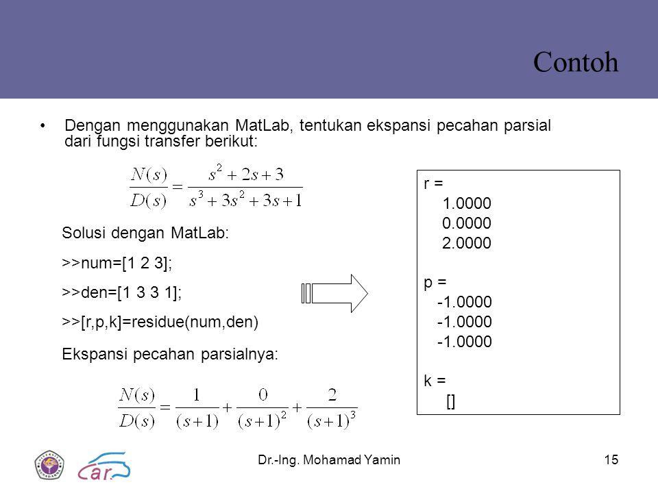 Contoh Dengan menggunakan MatLab, tentukan ekspansi pecahan parsial dari fungsi transfer berikut: r =