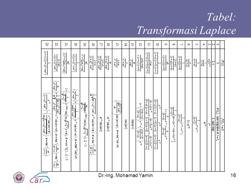 Tabel: Transformasi Laplace