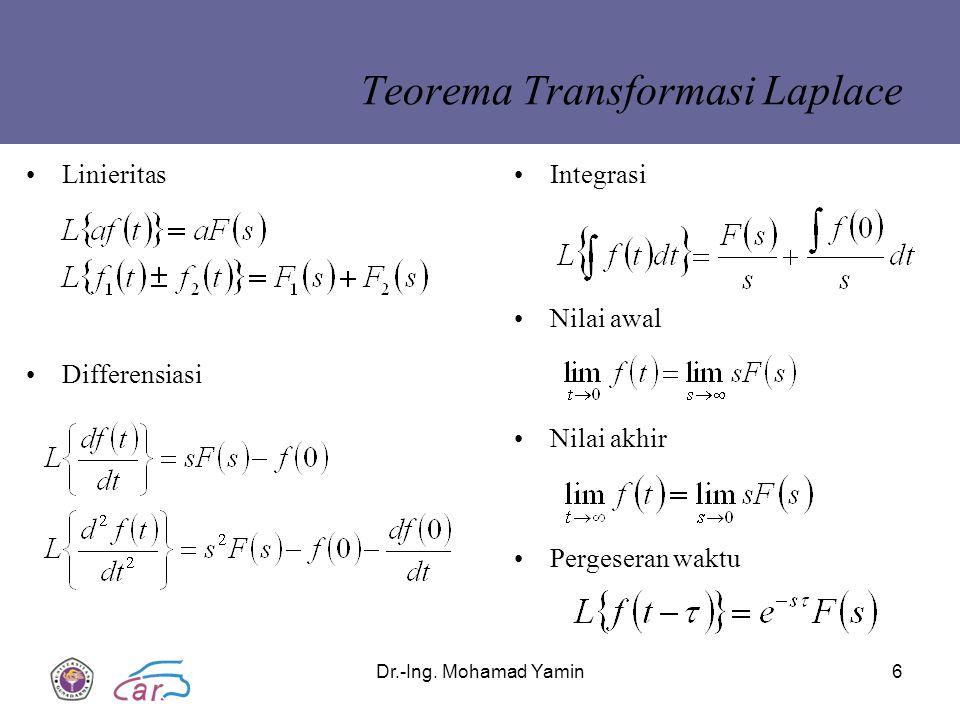 Teorema Transformasi Laplace