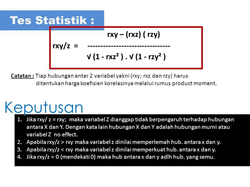 Keputusan Tes Statistik : rxy – (rxz) ( rzy)