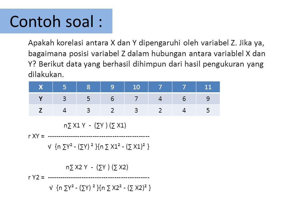Contoh soal : n∑ X1 Y - (∑Y ) (∑ X1)