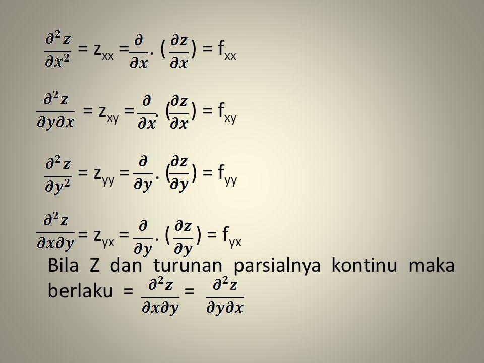 = zxx =. ( ) = fxx = zxy =. ( ) = fxy = zyy =. ( ) = fyy = zyx =