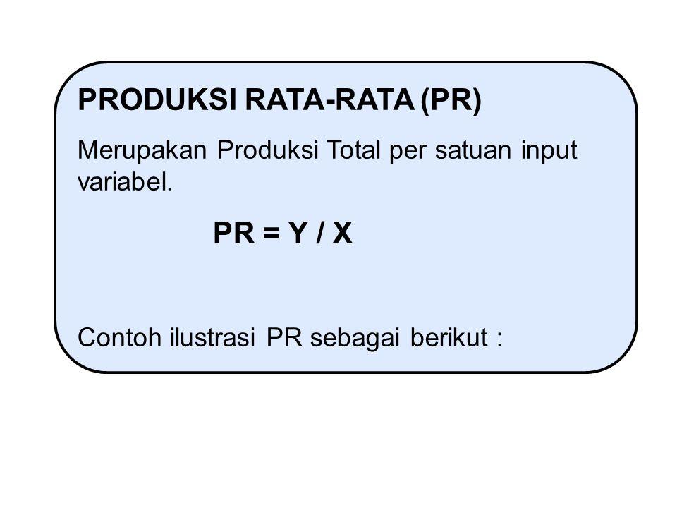 PRODUKSI RATA-RATA (PR)