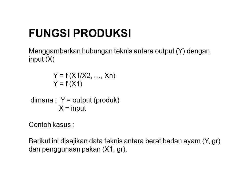FUNGSI PRODUKSI Menggambarkan hubungan teknis antara output (Y) dengan input (X) Y = f (X1/X2, …, Xn)