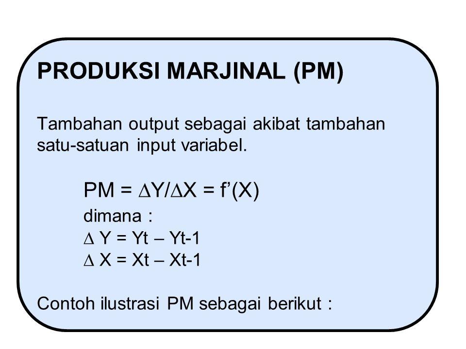 PRODUKSI MARJINAL (PM) Tambahan output sebagai akibat tambahan satu-satuan input variabel.