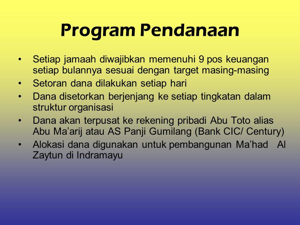 Program Pendanaan Setiap jamaah diwajibkan memenuhi 9 pos keuangan setiap bulannya sesuai dengan target masing-masing.