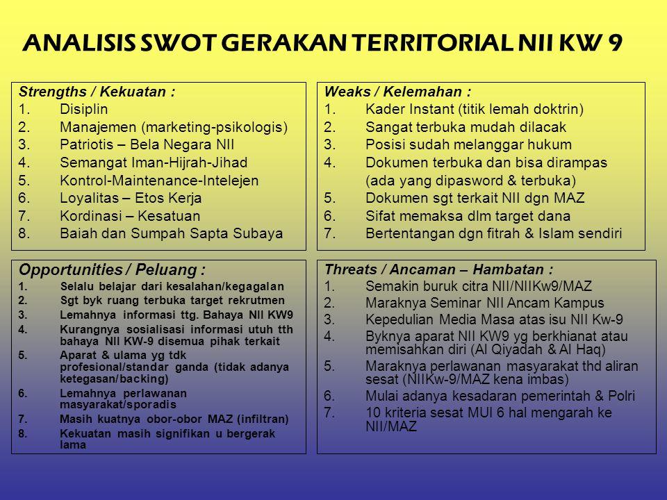 ANALISIS SWOT GERAKAN TERRITORIAL NII KW 9