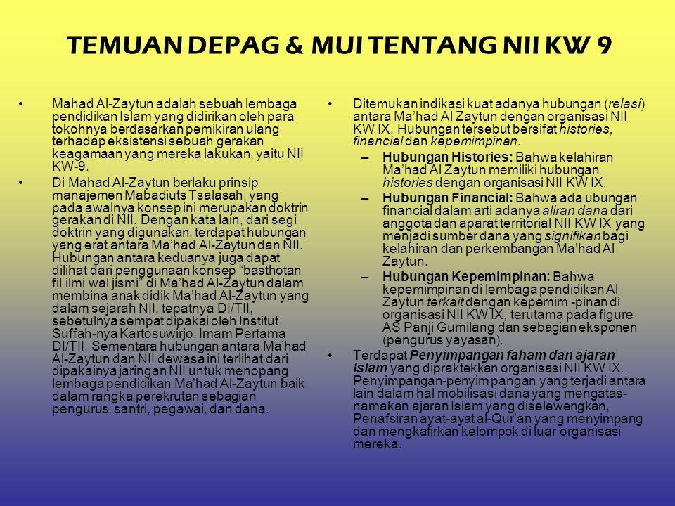 TEMUAN DEPAG & MUI TENTANG NII KW 9