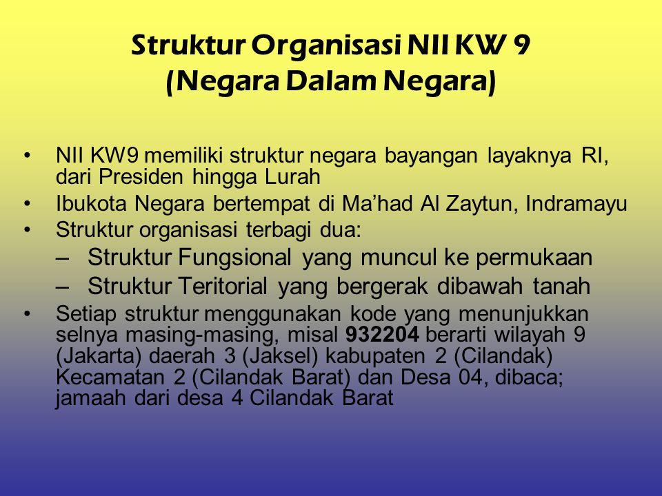 Struktur Organisasi NII KW 9 (Negara Dalam Negara)