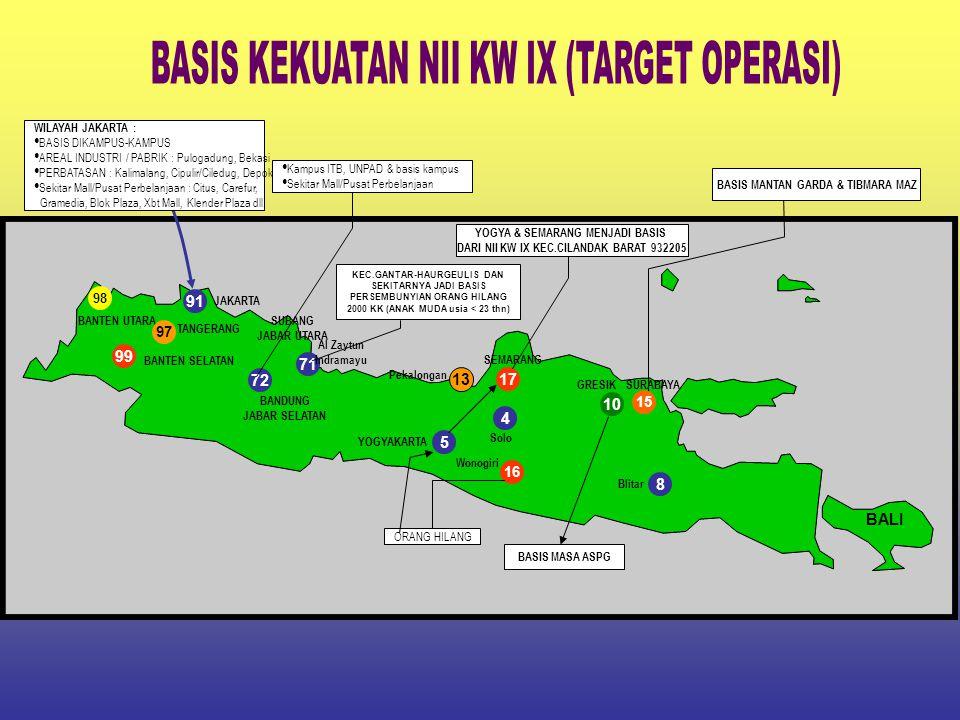 BASIS KEKUATAN NII KW IX (TARGET OPERASI)