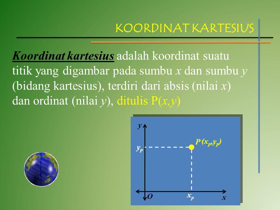 KOORDINAT KARTESIUS